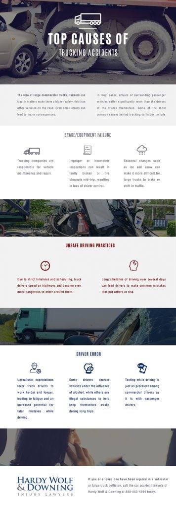 Hardy Wolf - Top Causes of Trucking Accidents - infographic
